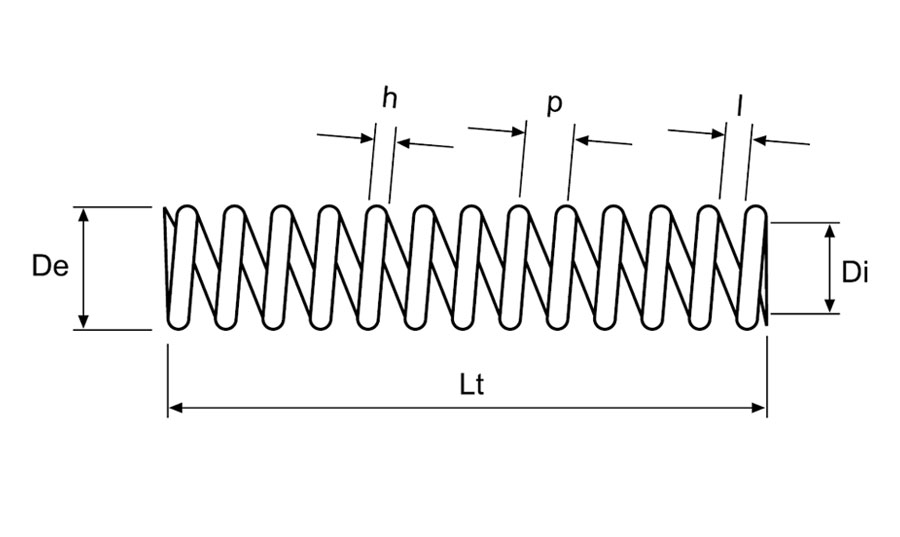 Muelles compresión a medida